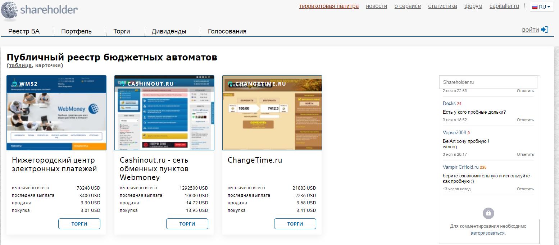 Каталог бюджетных автоматов, предоставляемый сервисом Shareholder