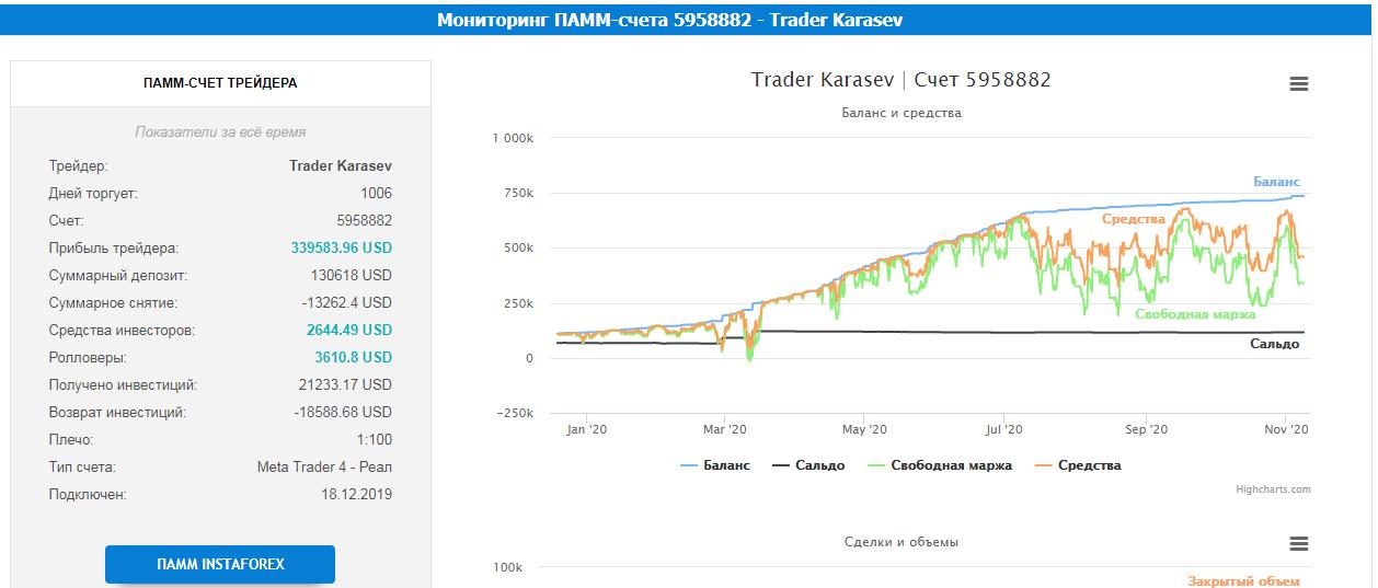 Мониторинг счёта Karasev Trader
