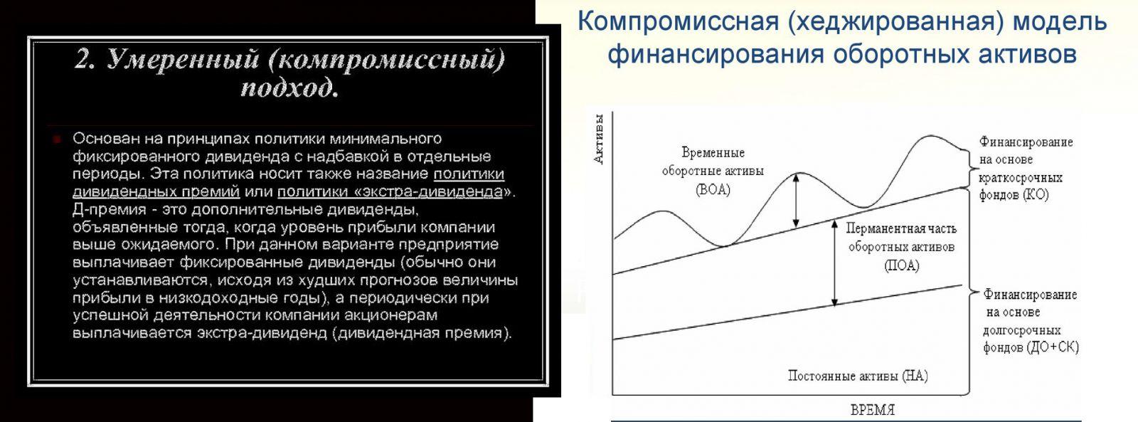 Определение умеренного подхода