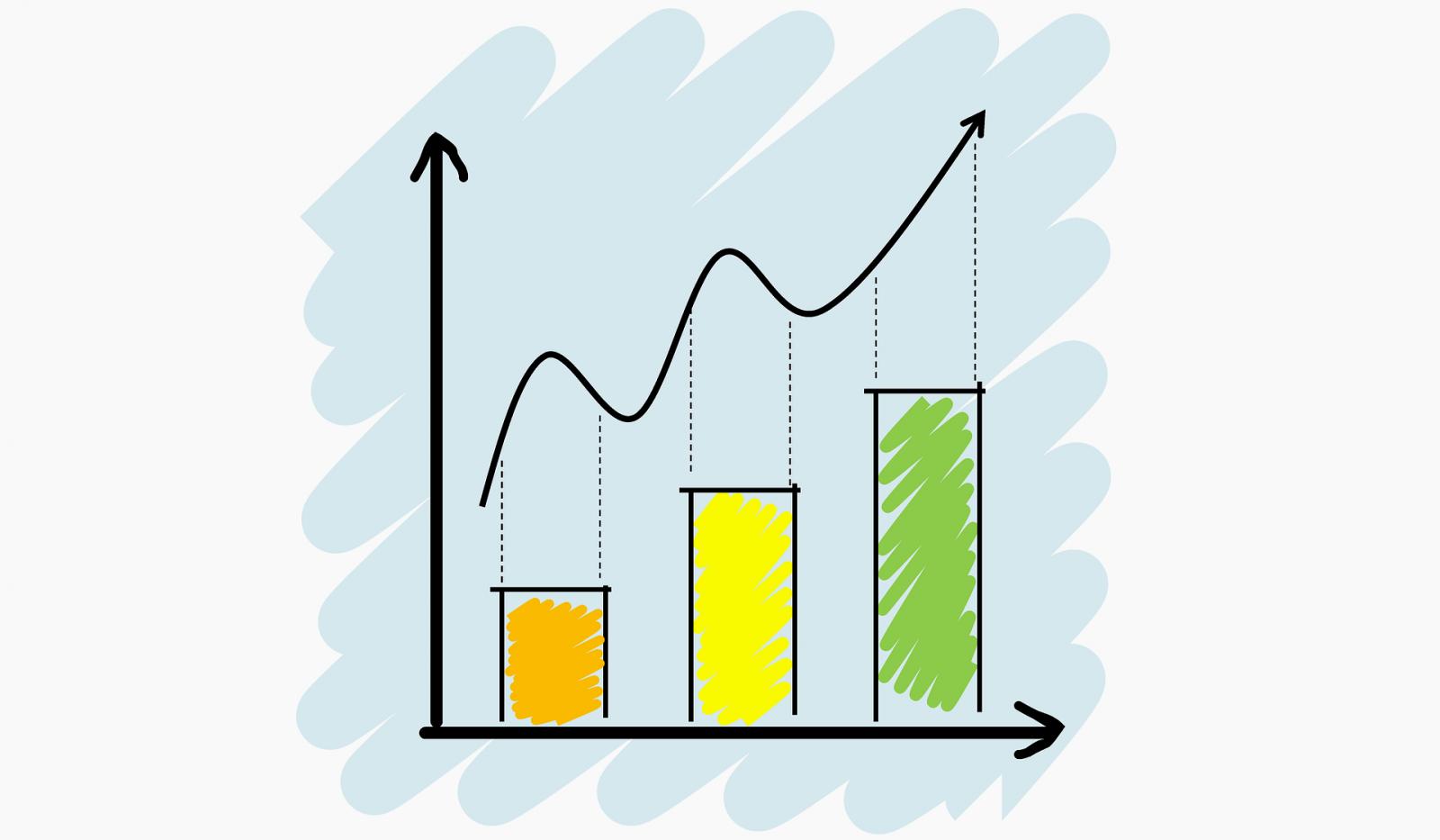 Инвестиции в акции ликвидность