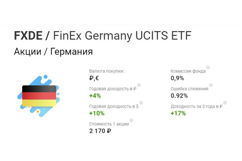 ETF FXDE
