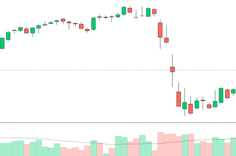MSCI Mexico Capped