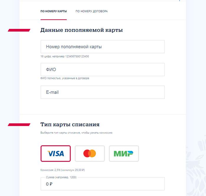 Погашение кредита в Почта-Банке