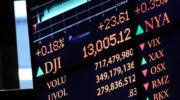 какие компании входят в индекс ртс