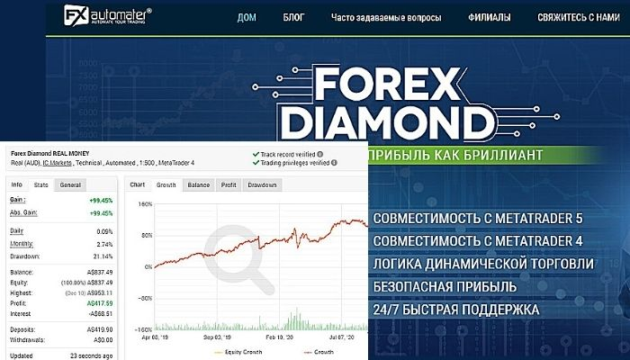 forex-diamond
